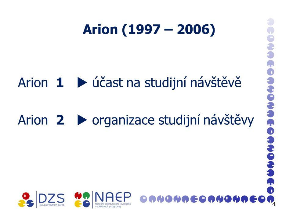 Arion (1997 – 2006) Arion 1  účast na studijní návštěvě Arion 2  organizace studijní návštěvy 4