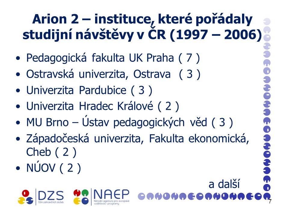 Arion 2 – instituce, které pořádaly studijní návštěvy v ČR (1997 – 2006) Pedagogická fakulta UK Praha ( 7 ) Ostravská univerzita, Ostrava ( 3 ) Univerzita Pardubice ( 3 ) Univerzita Hradec Králové ( 2 ) MU Brno – Ústav pedagogických věd ( 3 ) Západočeská univerzita, Fakulta ekonomická, Cheb ( 2 ) NÚOV ( 2 ) a další 7