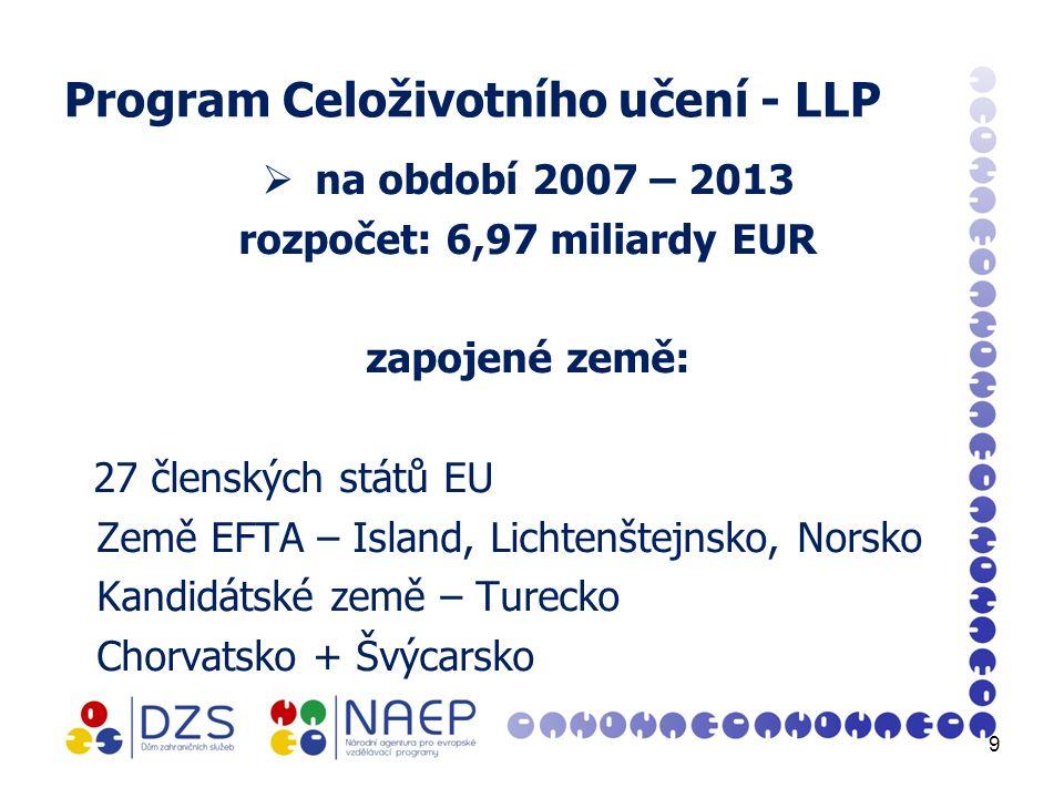 Program Celoživotního učení - LLP  na období 2007 – 2013 rozpočet: 6,97 miliardy EUR zapojené země: 27 členských států EU Země EFTA – Island, Lichtenštejnsko, Norsko Kandidátské země – Turecko Chorvatsko + Švýcarsko 9