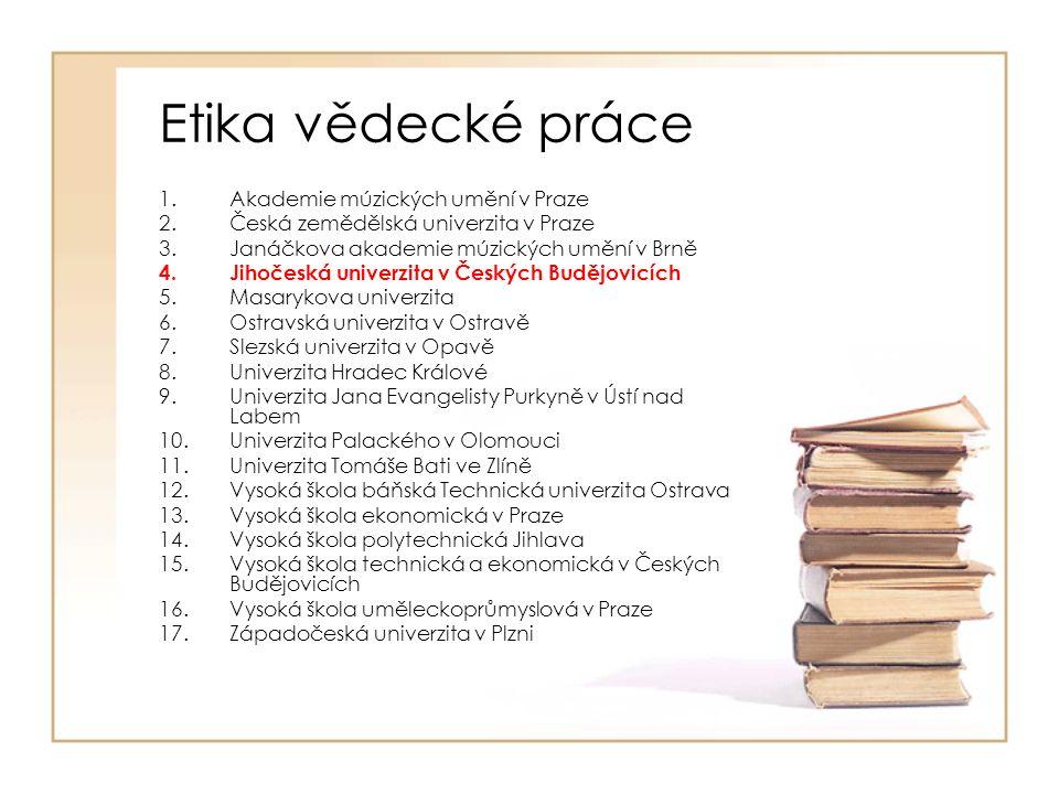 Etika vědecké práce W.