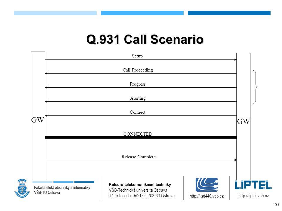 Q.931 Call Scenario GW Setup Call Proceeding Progress Alerting Connect CONNECTED Release Complete Katedra telekomunikační techniky VŠB-Technická univerzita Ostrava 17.