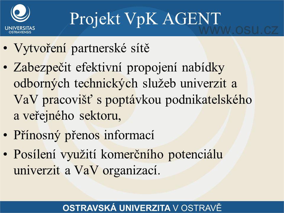 Projekt VpK AGENT Vytvoření partnerské sítě Zabezpečit efektivní propojení nabídky odborných technických služeb univerzit a VaV pracovišť s poptávkou podnikatelského a veřejného sektoru, Přínosný přenos informací Posílení využití komerčního potenciálu univerzit a VaV organizací.