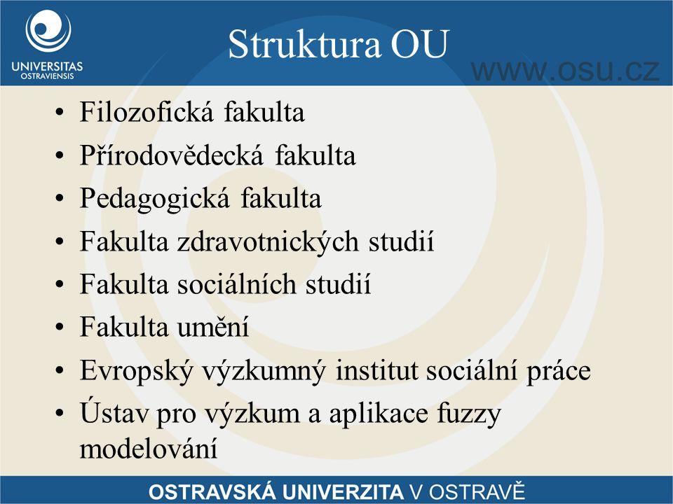 Struktura OU Filozofická fakulta Přírodovědecká fakulta Pedagogická fakulta Fakulta zdravotnických studií Fakulta sociálních studií Fakulta umění Evropský výzkumný institut sociální práce Ústav pro výzkum a aplikace fuzzy modelování