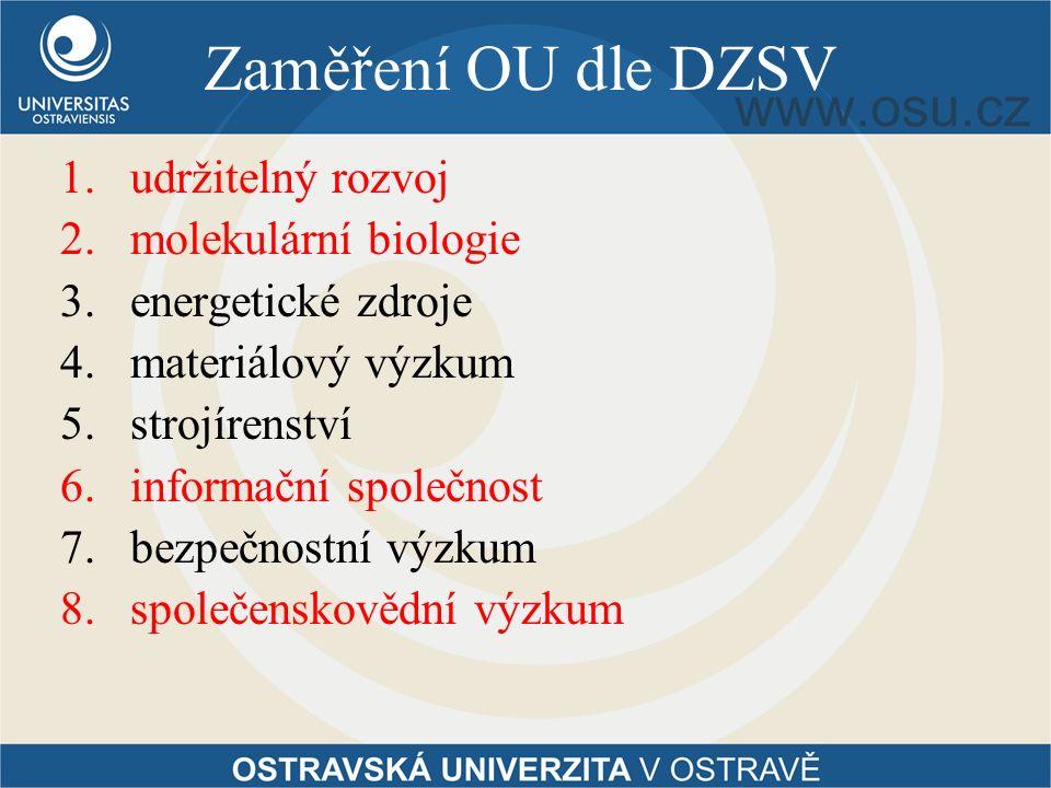 Zaměření OU dle DZSV 1.udržitelný rozvoj 2.molekulární biologie 3.energetické zdroje 4.materiálový výzkum 5.strojírenství 6.informační společnost 7.bezpečnostní výzkum 8.společenskovědní výzkum