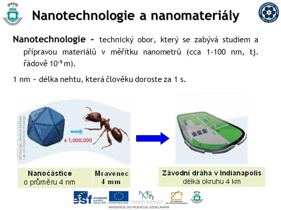 Nanomateriály 1D 2D 3D Nanomateriály - Min.