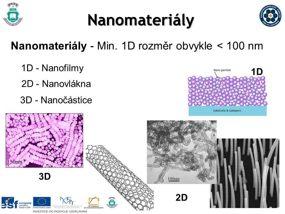 Nanomateriály 1D 2D 3D Nanomateriály - Min. 1D rozměr obvykle < 100 nm 1D - Nanofilmy 2D - Nanovlákna 3D - Nanočástice