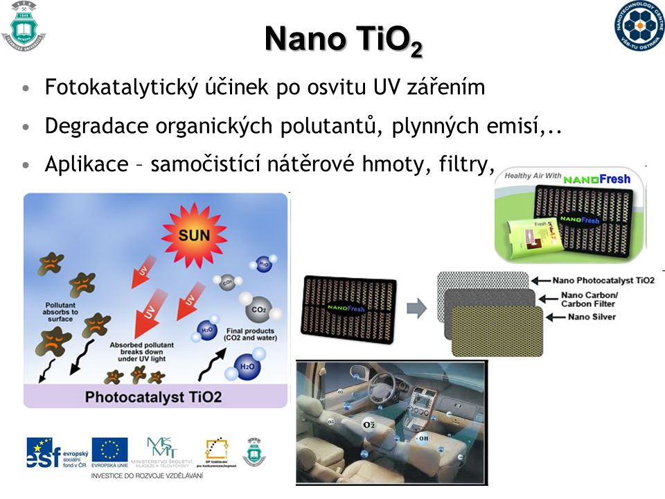 Fotokatalytický účinek po osvitu UV zářením Degradace organických polutantů, plynných emisí,.. Aplikace – samočistící nátěrové hmoty, filtry, … Nano T
