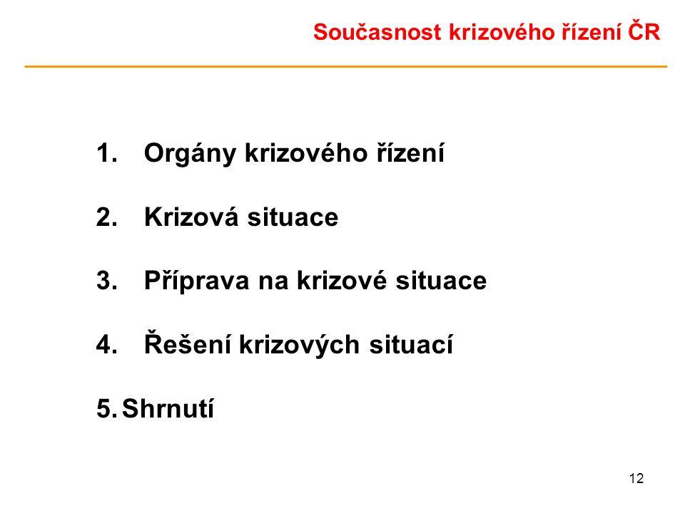 12 1. Orgány krizového řízení 2. Krizová situace 3.