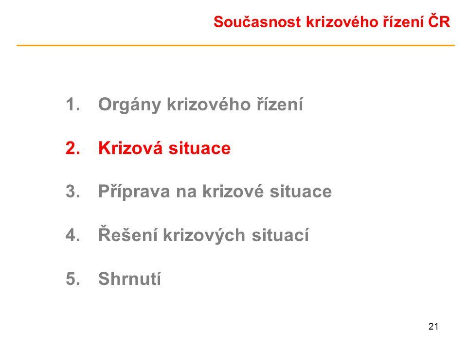 21 1. Orgány krizového řízení 2. Krizová situace 3.