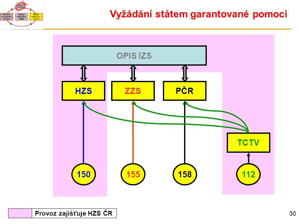 30 HZSZZSPČR 150155112158 TCTV OPIS IZS Vyžádání státem garantované pomoci Provoz zajišťuje HZS ČR