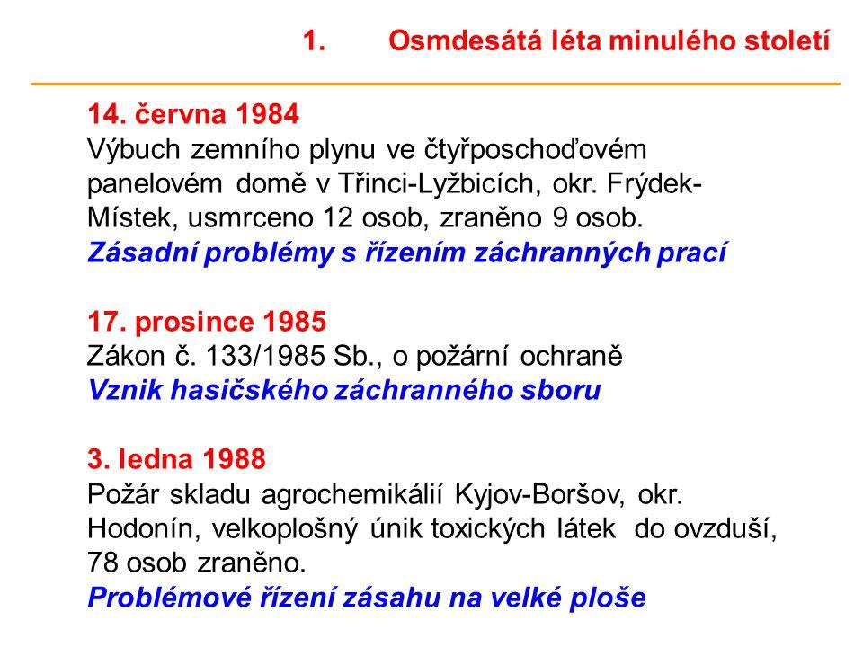 14. června 1984 Výbuch zemního plynu ve čtyřposchoďovém panelovém domě v Třinci-Lyžbicích, okr.