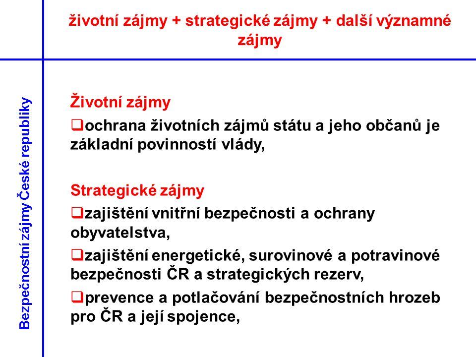Životní zájmy  ochrana životních zájmů státu a jeho občanů je základní povinností vlády, Strategické zájmy  zajištění vnitřní bezpečnosti a ochrany obyvatelstva,  zajištění energetické, surovinové a potravinové bezpečnosti ČR a strategických rezerv,  prevence a potlačování bezpečnostních hrozeb pro ČR a její spojence, životní zájmy + strategické zájmy + další významné zájmy Bezpečnostní zájmy České republiky