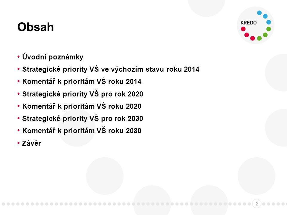 Komentář ke stavu roku 2020 podle typů škol – pražské x regionální Mezi prioritami pražských a regionálních VŠ nejsou zásadní odlišnosti.