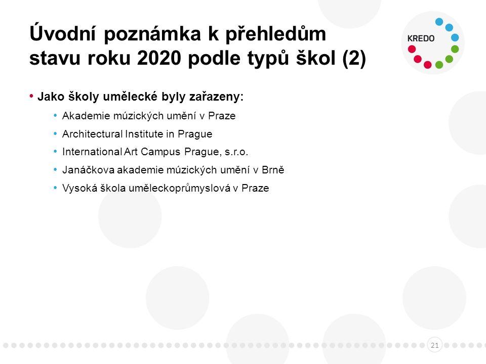 Úvodní poznámka k přehledům stavu roku 2020 podle typů škol (2) Jako školy umělecké byly zařazeny: Akademie múzických umění v Praze Architectural Institute in Prague International Art Campus Prague, s.r.o.