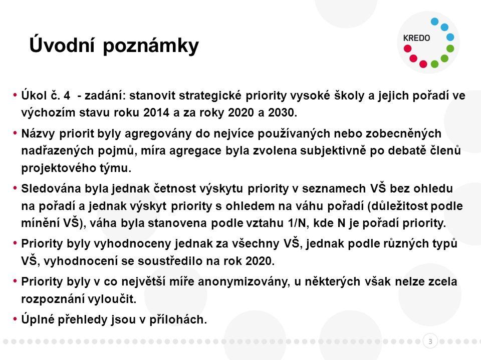 Úvodní poznámky Úkol č.