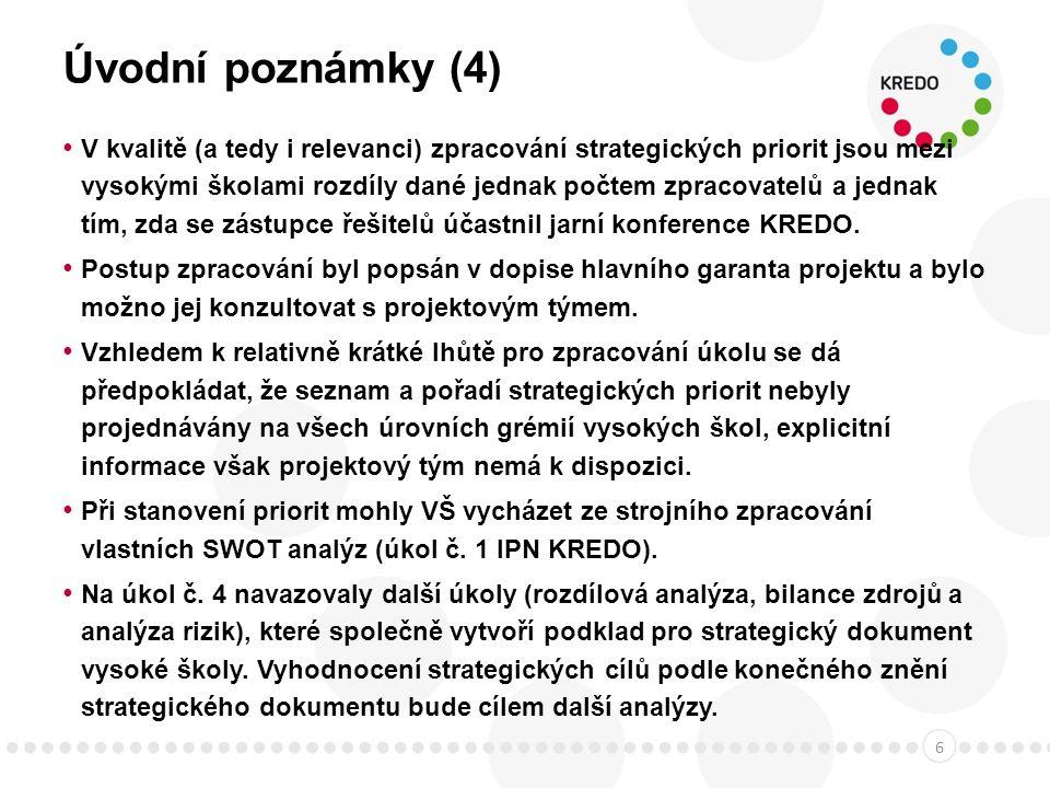 Komentář ke stavu roku 2030 podle typů škol – pražské x regionální Mezi prioritami pražských a regionálních škol nejsou zásadní odlišnosti.