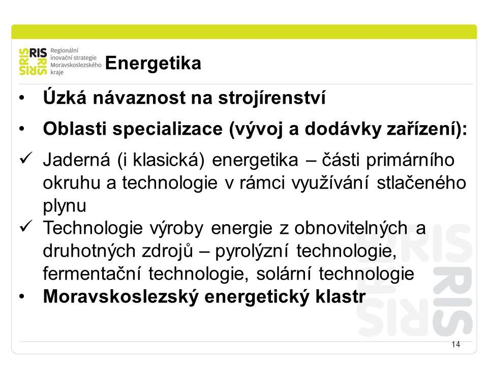 Energetika 14 Úzká návaznost na strojírenství Oblasti specializace (vývoj a dodávky zařízení): Jaderná (i klasická) energetika – části primárního okru