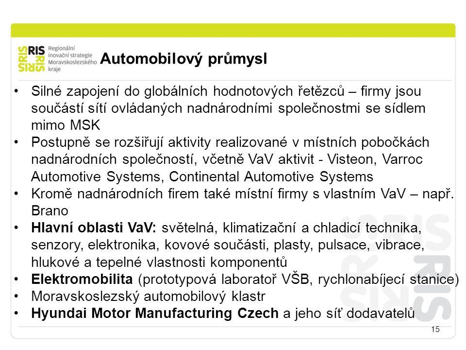 Automobilový průmysl 15 Silné zapojení do globálních hodnotových řetězců – firmy jsou součástí sítí ovládaných nadnárodními společnostmi se sídlem mimo MSK Postupně se rozšiřují aktivity realizované v místních pobočkách nadnárodních společností, včetně VaV aktivit - Visteon, Varroc Automotive Systems, Continental Automotive Systems Kromě nadnárodních firem také místní firmy s vlastním VaV – např.