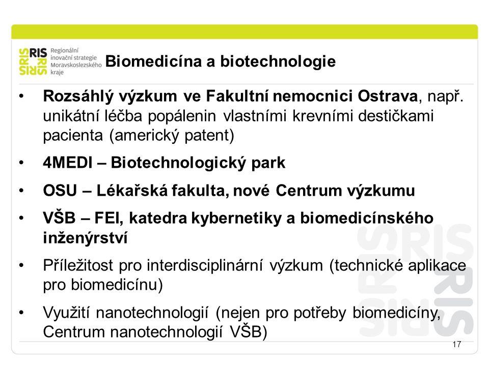 Biomedicína a biotechnologie 17 Rozsáhlý výzkum ve Fakultní nemocnici Ostrava, např.