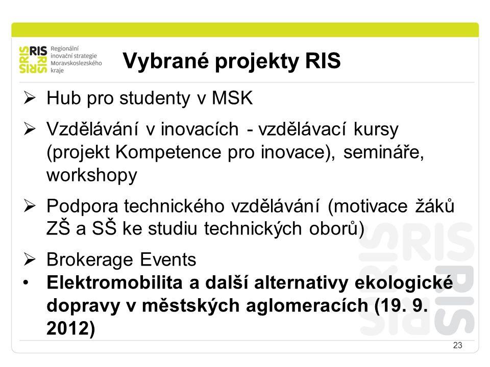 Vybrané projekty RIS 23  Hub pro studenty v MSK  Vzdělávání v inovacích - vzdělávací kursy (projekt Kompetence pro inovace), semináře, workshopy  P