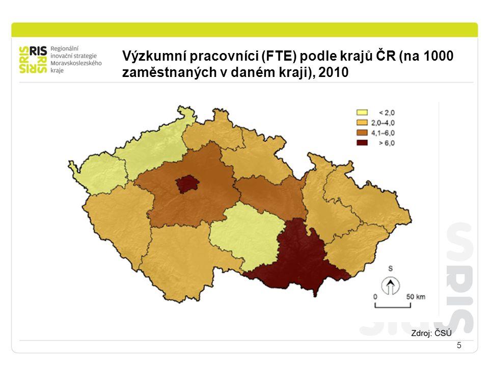 Výzkumní pracovníci (FTE) podle krajů ČR (na 1000 zaměstnaných v daném kraji), 2010 5
