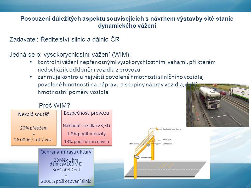 Zadavatel: Ředitelství silnic a dálnic ČR Jedná se o: vysokorychlostní vážení (WIM): kontrolní vážení nepřenosnými vysokorychlostními vahami, při kterém nedochází k odklonění vozidla z provozu zahrnuje kontrolu největší povolené hmotnosti silničního vozidla, povolené hmotnosti na nápravu a skupiny náprav vozidla, další hmotnostní poměry vozidla Proč WIM.