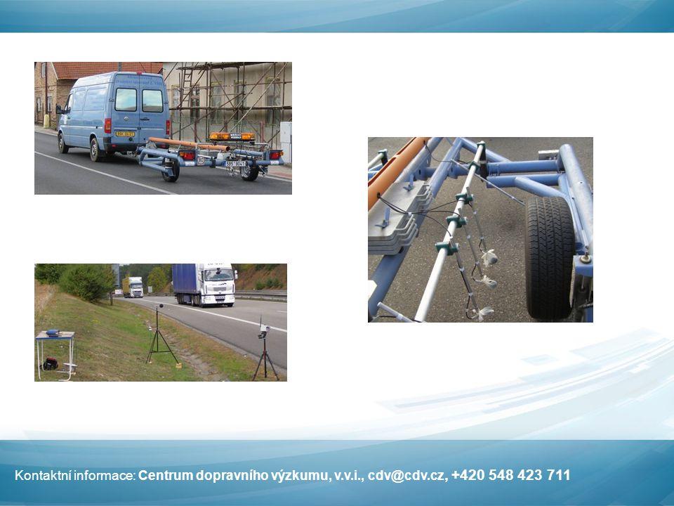 PS/1 (Graseby Andersen) Leckel MVS6 AirChek 2000 AirPointer Kontaktní informace: Centrum dopravního výzkumu, v.v.i., cdv@cdv.cz, +420 548 423 711