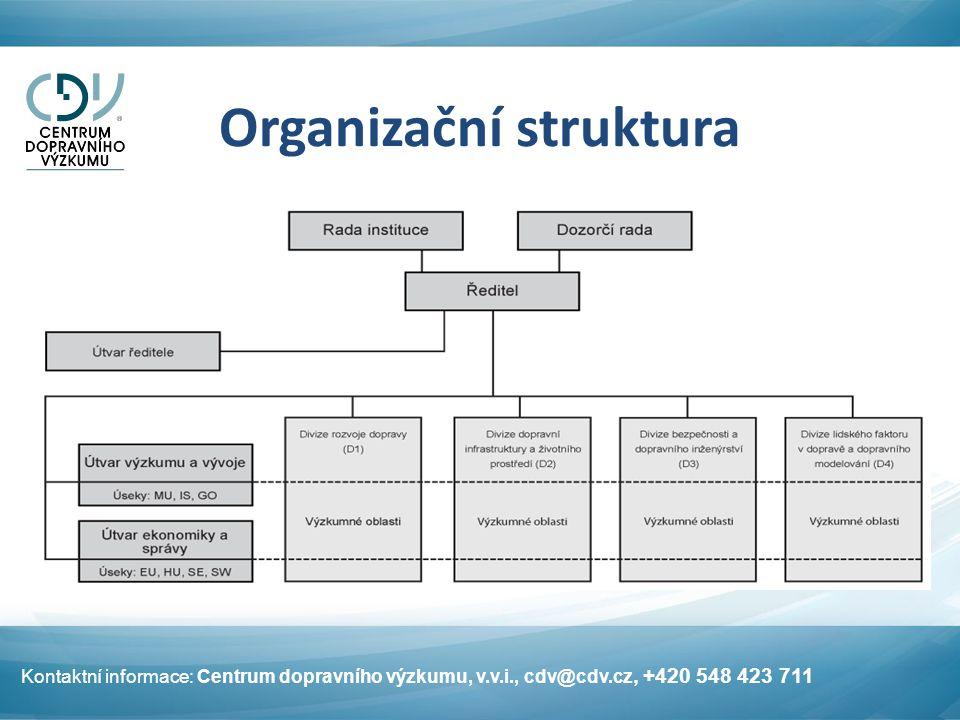 Organizační struktura Kontaktní informace: Centrum dopravního výzkumu, v.v.i., cdv@cdv.cz, +420 548 423 711