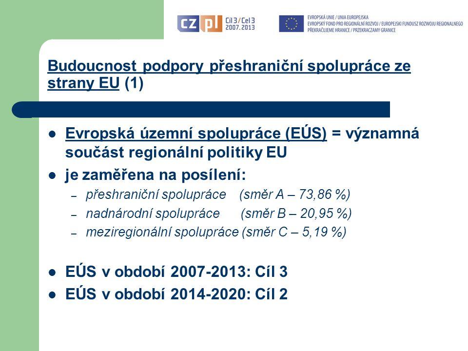 Budoucnost podpory přeshraniční spolupráce ze strany EU (1) Evropská územní spolupráce (EÚS) = významná součást regionální politiky EU je zaměřena na posílení: – přeshraniční spolupráce (směr A – 73,86 %) – nadnárodní spolupráce (směr B – 20,95 %) – meziregionální spolupráce (směr C – 5,19 %) EÚS v období 2007-2013: Cíl 3 EÚS v období 2014-2020: Cíl 2