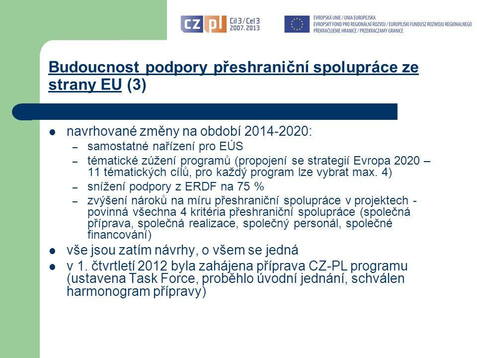 Budoucnost podpory přeshraniční spolupráce ze strany EU (3) navrhované změny na období 2014-2020: – samostatné nařízení pro EÚS – tématické zúžení programů (propojení se strategií Evropa 2020 – 11 tématických cílů, pro každý program lze vybrat max.