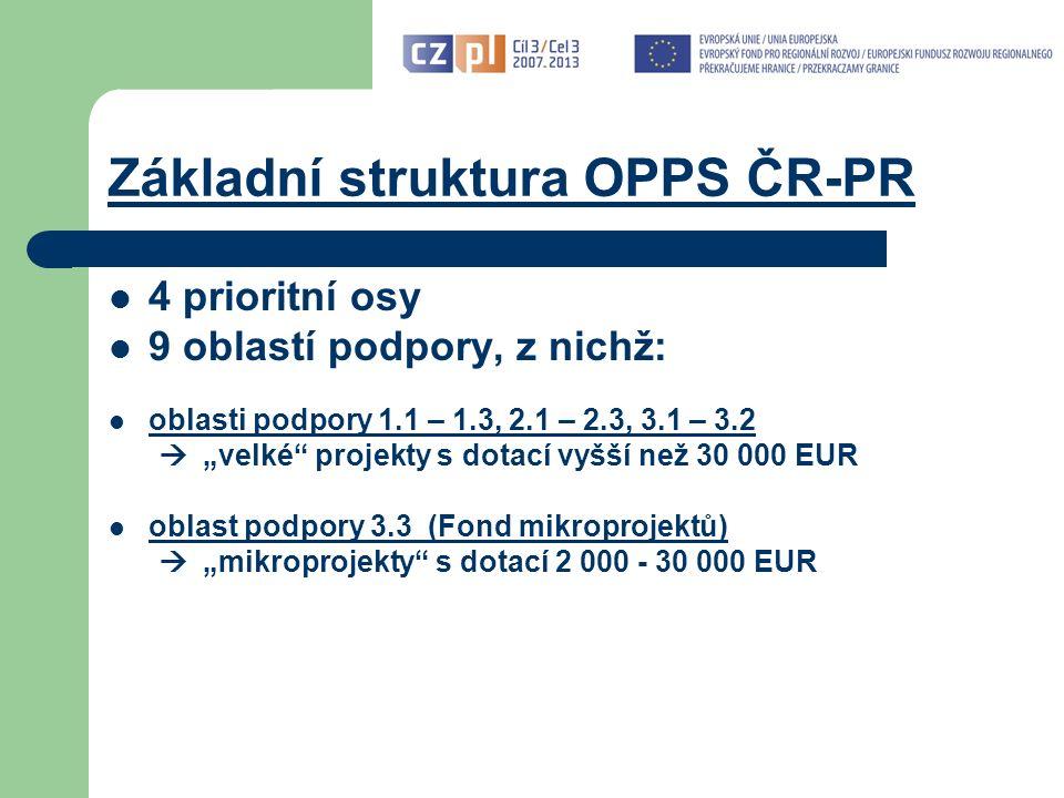 """Možnosti financování aktivit vysokých škol Vhodné oblasti podpory: oblast podpory 2.1: Rozvoj podnikatelského prostředí  """"velký projekt oblast podpory 2.3: Podpora spolupráce v oblasti vzdělávání  """"velký projekt oblast podpory 3.1: Územní spolupráce veřejných institucí  """"velký projekt oblast podpory 3.3: Fond mikroprojektů v Euroregionu Silesia  """"mikroprojekt"""