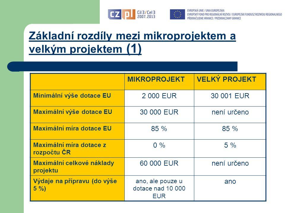 Základní rozdíly mezi mikroprojektem a velkým projektem (1) MIKROPROJEKTVELKÝ PROJEKT Minimální výše dotace EU 2 000 EUR30 001 EUR Maximální výše dotace EU 30 000 EURnení určeno Maximální míra dotace EU 85 % Maximální míra dotace z rozpočtu ČR 0 %5 % Maximální celkové náklady projektu 60 000 EURnení určeno Výdaje na přípravu (do výše 5 %) ano, ale pouze u dotace nad 10 000 EUR ano