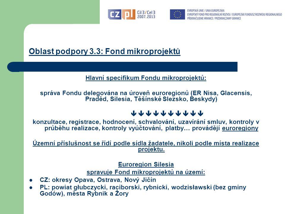 Oblast podpory 3.3: Fond mikroprojektů Hlavní specifikum Fondu mikroprojektů: správa Fondu delegována na úroveň euroregionů (ER Nisa, Glacensis, Praděd, Silesia, Těšínské Slezsko, Beskydy)           konzultace, registrace, hodnocení, schvalování, uzavírání smluv, kontroly v průběhu realizace, kontroly vyúčtování, platby… provádějí euroregiony Územní příslušnost se řídí podle sídla žadatele, nikoli podle místa realizace projektu.