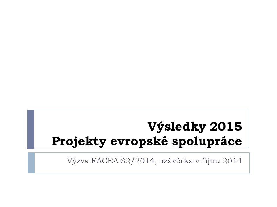 Výsledky 2015 Projekty evropské spolupráce Výzva EACEA 32/2014, uzávěrka v říjnu 2014