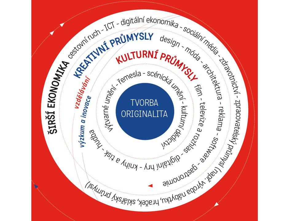 Hodnotící kritéria  soulad s cíly a prioritami podprogramu;  kvalita obsahu a aktivit projektu včetně způsobu realizace;  propagace projektu – strategie sdílení zkušeností a vědomostí v rámci oboru i mezioborově;  kvalita partnerství – celková organizace a koordinace projektu zaměřená na jeho efektivní realizaci a udržitelnost.