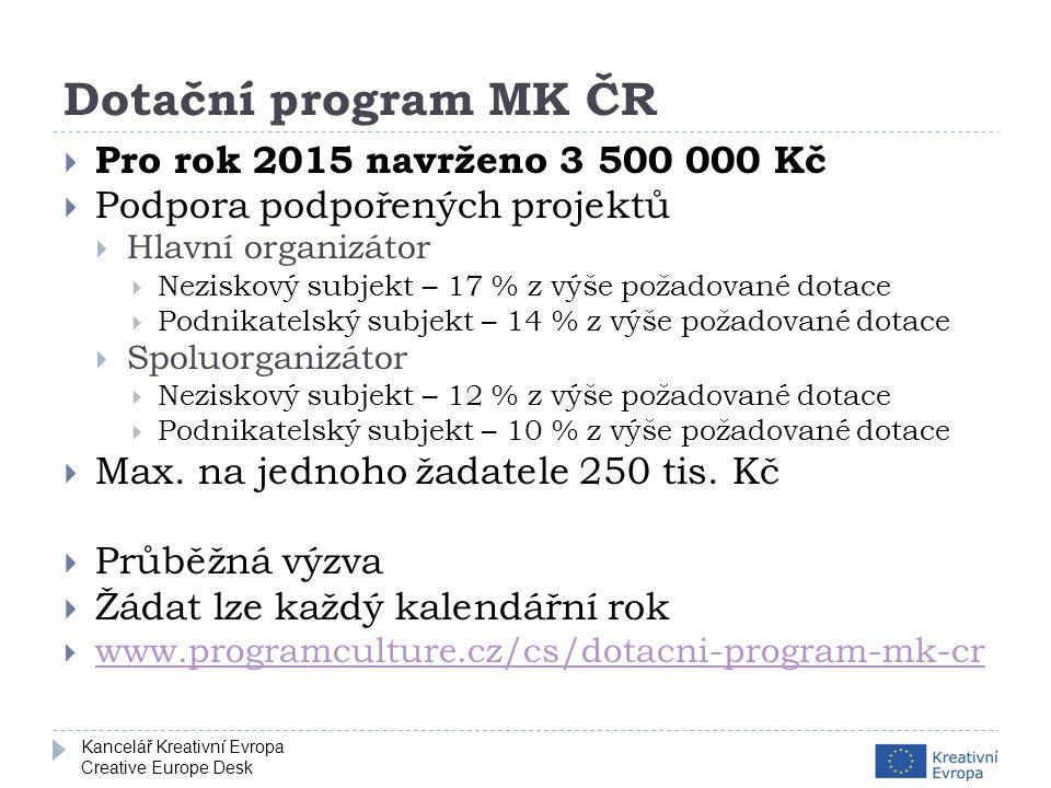 Kancelář Kreativní Evropa Creative Europe Desk Dotační program MK ČR  Pro rok 2015 navrženo 3 500 000 Kč  Podpora podpořených projektů  Hlavní organizátor  Neziskový subjekt – 17 % z výše požadované dotace  Podnikatelský subjekt – 14 % z výše požadované dotace  Spoluorganizátor  Neziskový subjekt – 12 % z výše požadované dotace  Podnikatelský subjekt – 10 % z výše požadované dotace  Max.