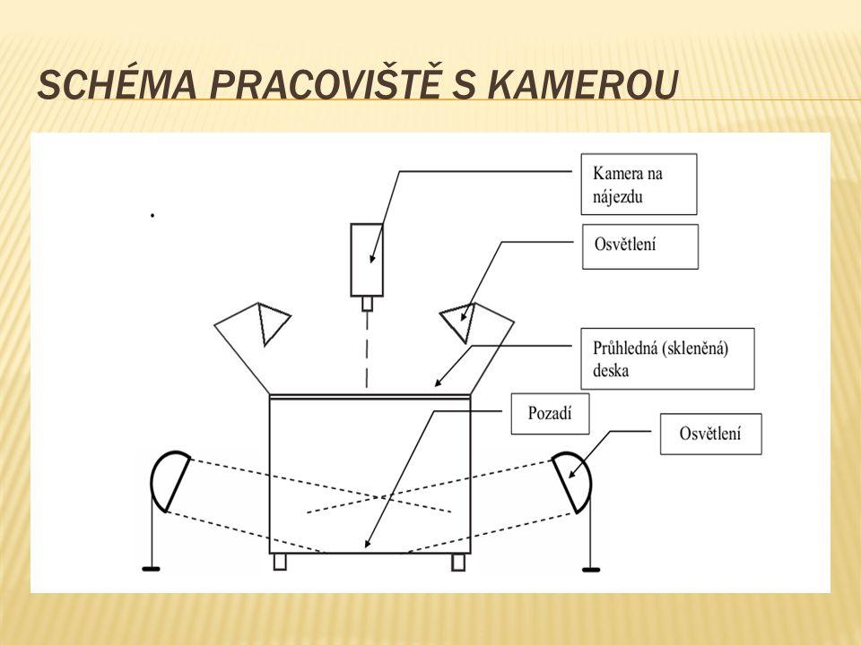 SCHÉMA PRACOVIŠTĚ S KAMEROU