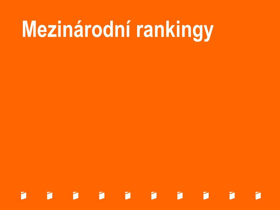 Mezinárodní rankingy