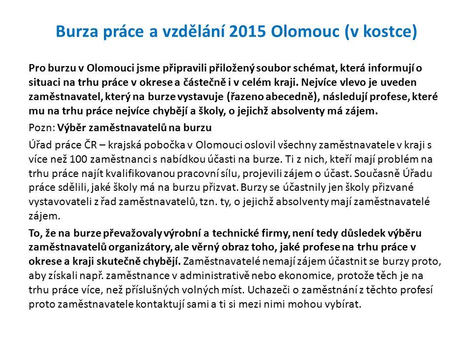 Burza práce a vzdělání 2015 Olomouc (v kostce) Pro burzu v Olomouci jsme připravili přiložený soubor schémat, která informují o situaci na trhu práce v okrese a částečně i v celém kraji.