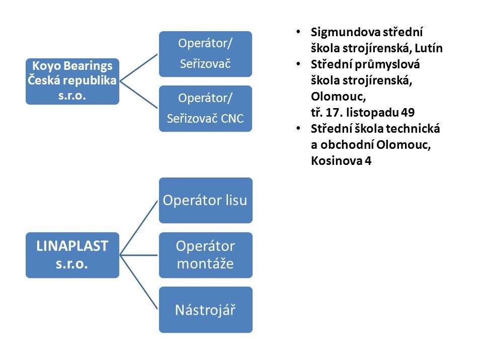 Koyo Bearings Česká republika s.r.o. Operátor/ Seřizovač Operátor/ Seřizovač CNC LINAPLAST s.r.o.