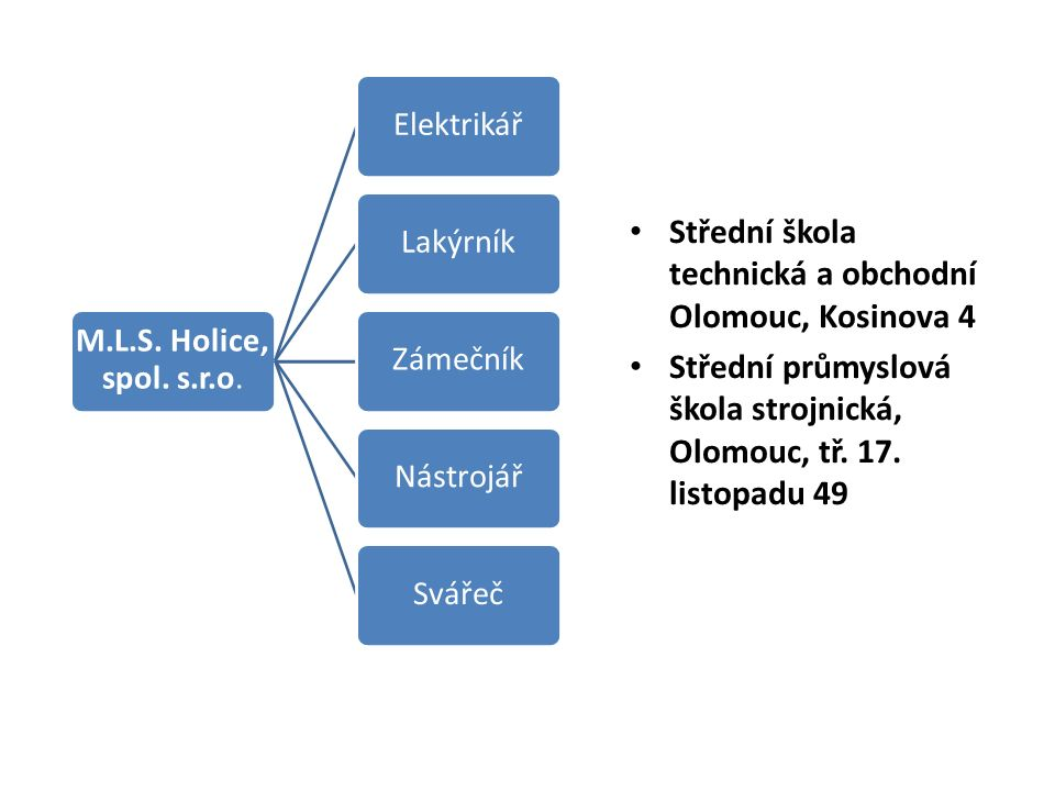 Střední škola technická a obchodní Olomouc, Kosinova 4 Střední průmyslová škola strojnická, Olomouc, tř.