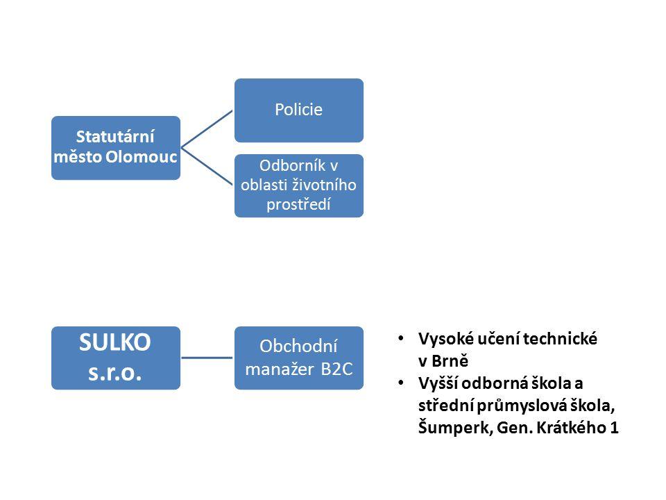 Statutární město Olomouc Policie Odborník v oblasti životního prostředí SULKO s.r.o.