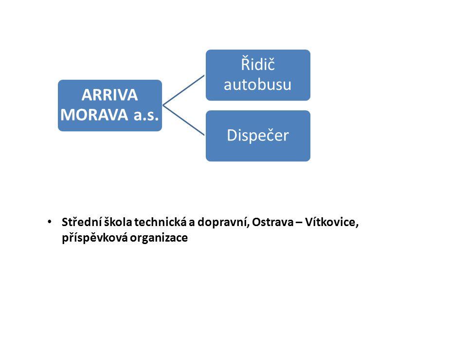 ARRIVA MORAVA a.s.
