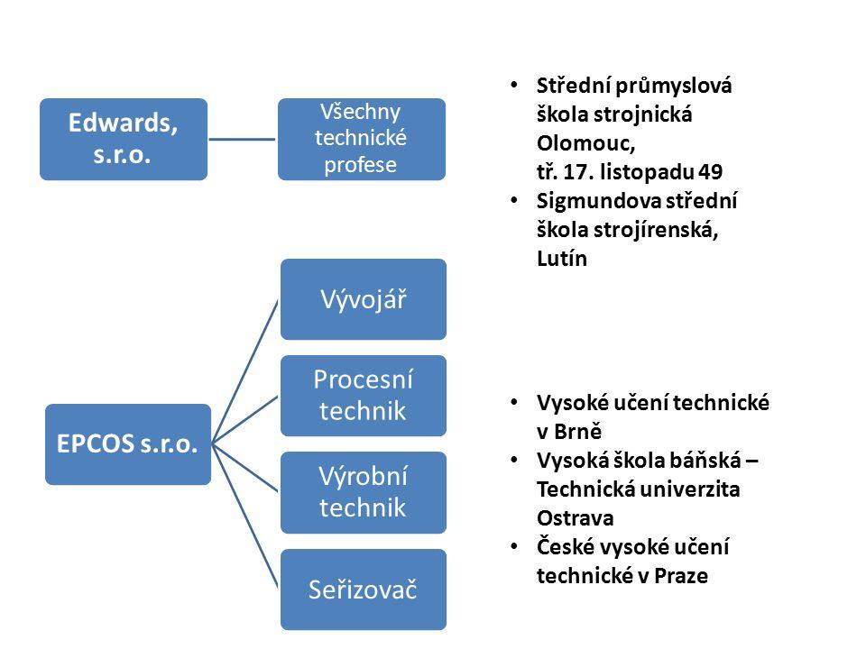 Edwards, s.r.o. Všechny technické profese EPCOS s.r.o.