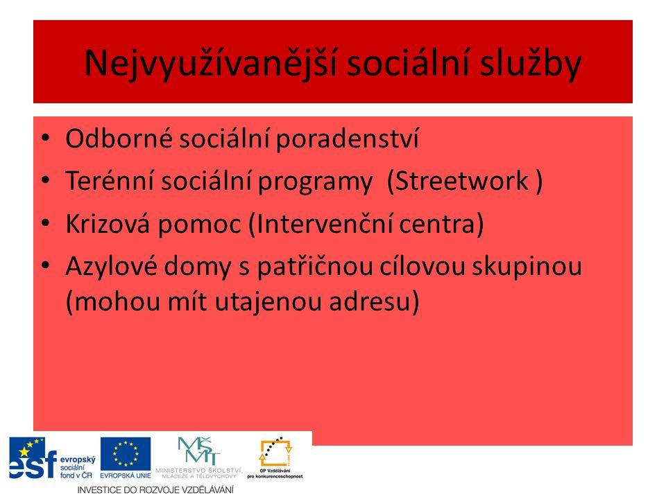 Nejvyužívanější sociální služby Odborné sociální poradenství Terénní sociální programy (Streetwork ) Krizová pomoc (Intervenční centra) Azylové domy s patřičnou cílovou skupinou (mohou mít utajenou adresu)