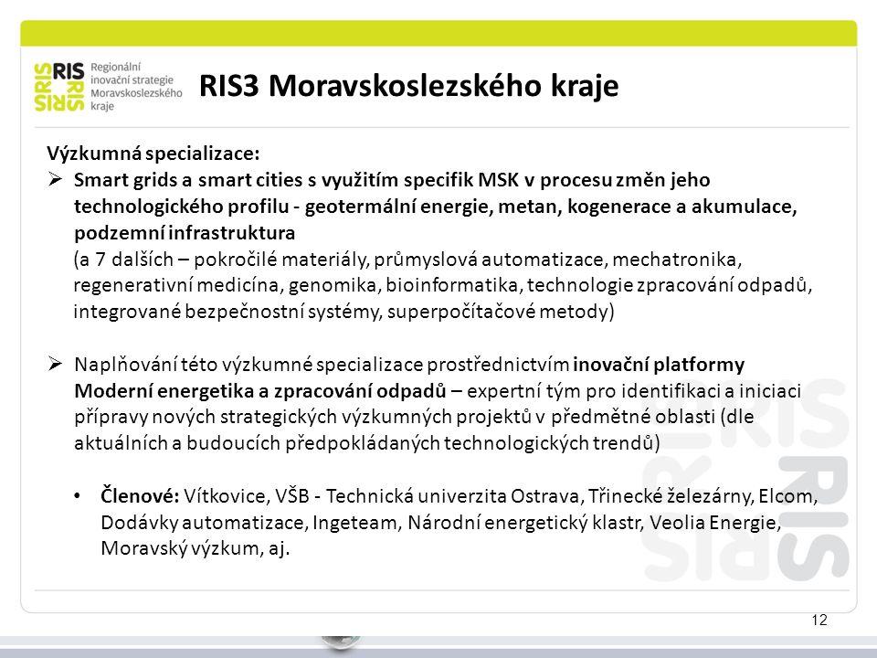 RIS3 Moravskoslezského kraje 12 Výzkumná specializace:  Smart grids a smart cities s využitím specifik MSK v procesu změn jeho technologického profilu - geotermální energie, metan, kogenerace a akumulace, podzemní infrastruktura (a 7 dalších – pokročilé materiály, průmyslová automatizace, mechatronika, regenerativní medicína, genomika, bioinformatika, technologie zpracování odpadů, integrované bezpečnostní systémy, superpočítačové metody)  Naplňování této výzkumné specializace prostřednictvím inovační platformy Moderní energetika a zpracování odpadů – expertní tým pro identifikaci a iniciaci přípravy nových strategických výzkumných projektů v předmětné oblasti (dle aktuálních a budoucích předpokládaných technologických trendů) Členové: Vítkovice, VŠB - Technická univerzita Ostrava, Třinecké železárny, Elcom, Dodávky automatizace, Ingeteam, Národní energetický klastr, Veolia Energie, Moravský výzkum, aj.
