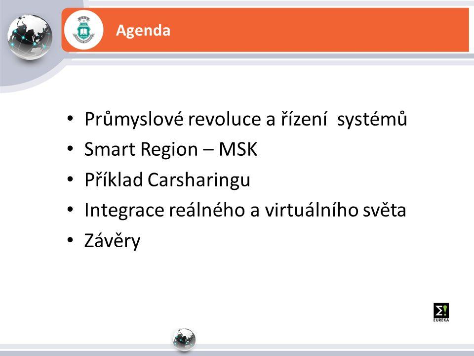 Agenda Průmyslové revoluce a řízení systémů Smart Region – MSK Příklad Carsharingu Integrace reálného a virtuálního světa Závěry