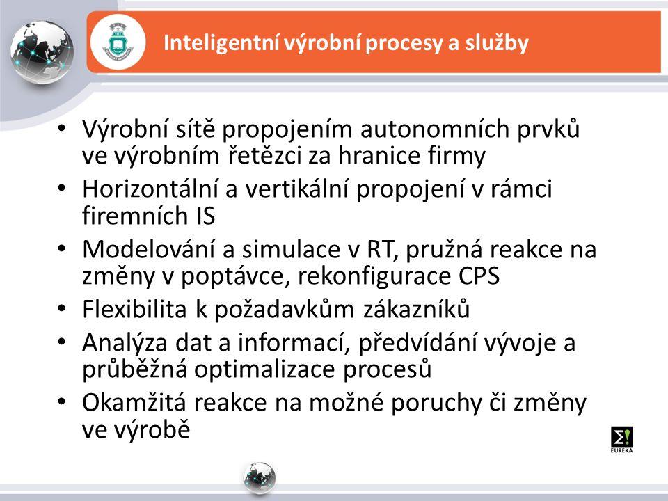 Inteligentní výrobní procesy a služby Výrobní sítě propojením autonomních prvků ve výrobním řetězci za hranice firmy Horizontální a vertikální propojení v rámci firemních IS Modelování a simulace v RT, pružná reakce na změny v poptávce, rekonfigurace CPS Flexibilita k požadavkům zákazníků Analýza dat a informací, předvídání vývoje a průběžná optimalizace procesů Okamžitá reakce na možné poruchy či změny ve výrobě