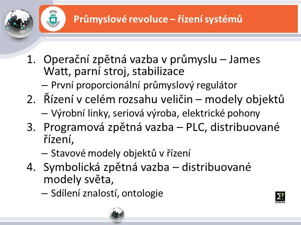 Průmyslové revoluce – řízení systémů 1.Operační zpětná vazba v průmyslu – James Watt, parní stroj, stabilizace – První proporcionální průmyslový regulátor 2.Řízení v celém rozsahu veličin – modely objektů – Výrobní linky, seriová výroba, elektrické pohony 3.Programová zpětná vazba – PLC, distribuované řízení, – Stavové modely objektů v řízení 4.Symbolická zpětná vazba – distribuované modely světa, – Sdílení znalostí, ontologie