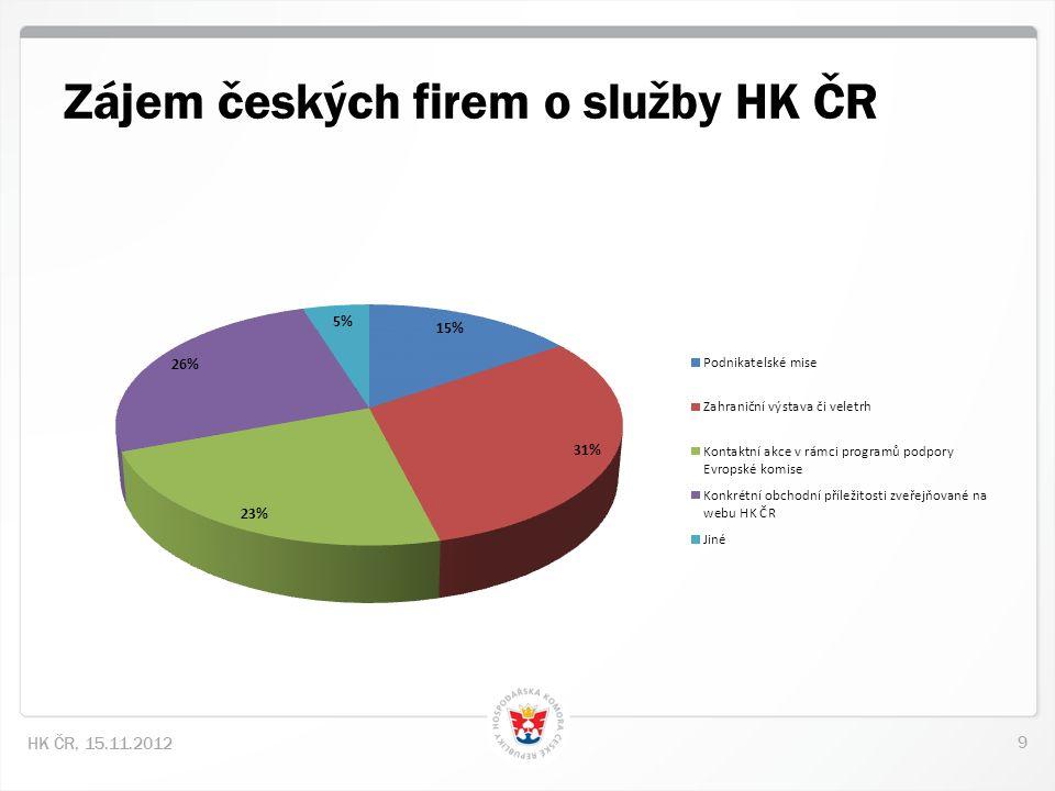 10 HK ČR, 15.11.2012 DĚKUJI VÁM ZA POZORNOST